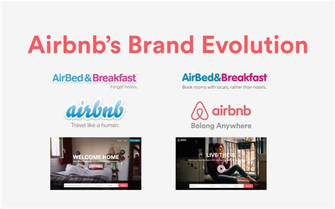 airbnb vision and mission the evolution of airbnb s brand identity all