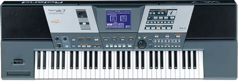 style keyboard roland bk update cysupport