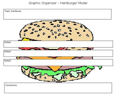 paragraph hamburger britt s strategies for better learning