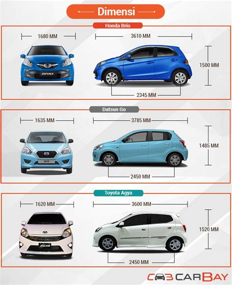 Sticker Premium Mobil Brushed Metal Small Car Brio Jazz March Agya 17 best images about car honda brio on cars wallpaper backgrounds and yellow