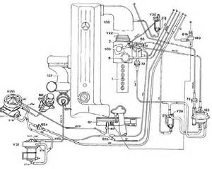 mercedes 300d engine diagram mercedes free engine image for user manual