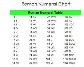 roman numerals 25 laptuoso