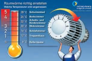 optimale temperatur wohnzimmer welche temperatur ist angemessen raumw 228 rme richtig