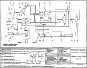 Mack Air Brake System Schematic Eaton Fuller Air Line Diagram Eaton Free Engine Image