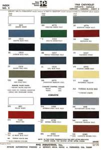 Chevrolet Paint Codes Paint Code For Chevy Camaro Autos Post