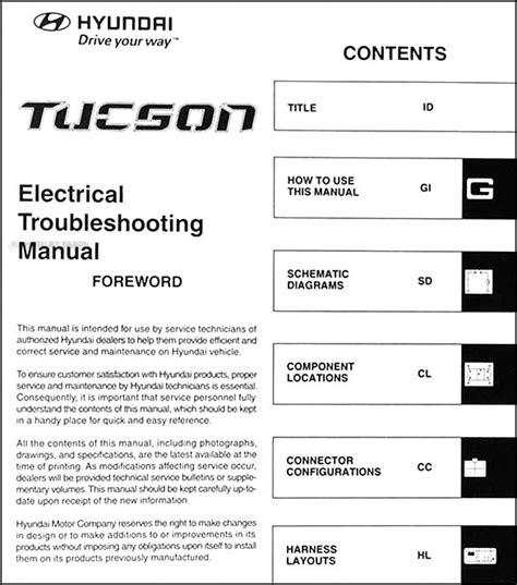 online auto repair manual 2008 hyundai tucson auto manual 2007 hyundai tucson electrical troubleshooting manual original