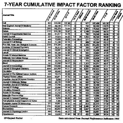 design journal impact factor impact factor journals keywordsfind com