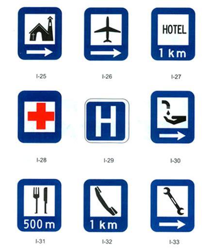 imagenes de simbolos viales 5 se 241 ales informativas imagui