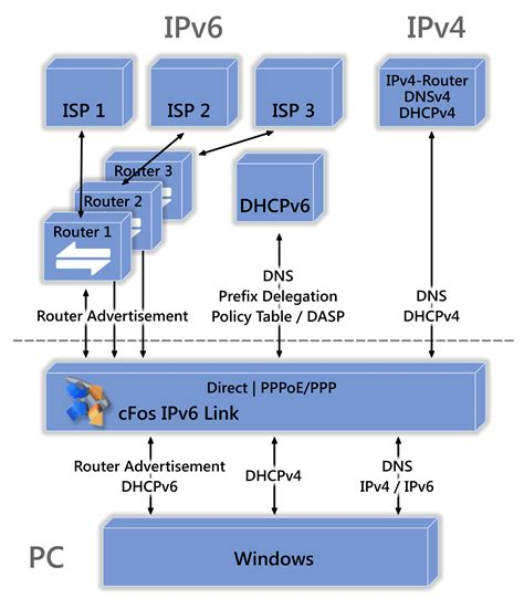 link diagram software print artwork for the press all cfos products cfos software