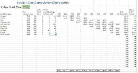 Line Depreciation Template depreciation schedule free depreciation excel template