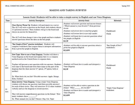 backwards planning lesson plan template 13 exles of backward design lesson plans ledger paper