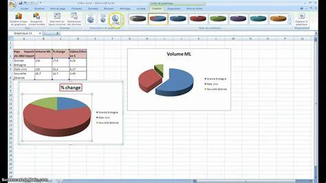 d 233 mo excel graphs camemberts