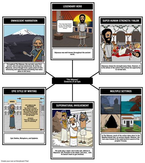 stories from the classroom a s journey books the odyssey elements of an epic storyboard by rebeccaray