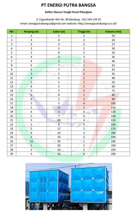 harga tangki fiber air bentuk panel kotak di bandung