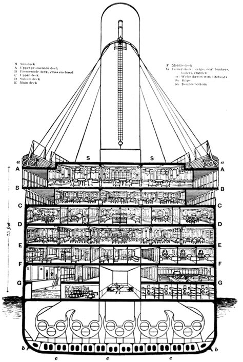 what is a cutaway diagram file titanic cutaway diagram png wikimedia commons