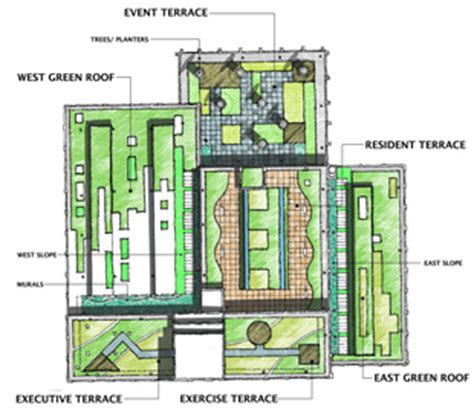 site planning deakplanningdesign com bell building renovation deakplanningdesign com