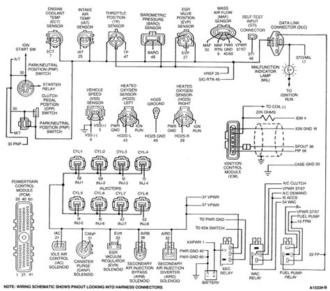 90 mustang dash wiring diagram 90 free engine image for
