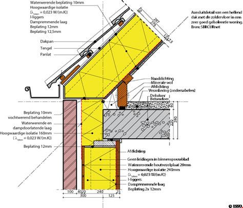 Hoogte Stopcontacten Bouwbesluit by Energievademecum Energiebewust Ontwerpen Nieuwbouwwoningen