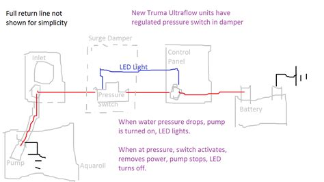 wiring diagram for whale pressure switch images wiring