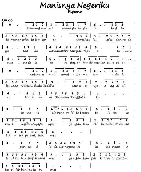 kunci lagu tumhiho pakai pianika not angka not piano not pianika not balok note angka piano
