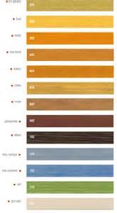 lasure bois naturelle ext 233 rieure 224 partir de 2 5l kaldet