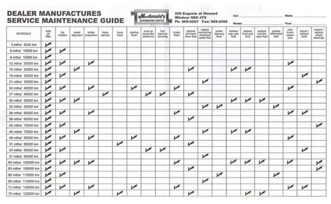 preventive maintenance spreadsheet and car maintenance