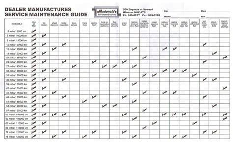 Preventive Maintenance Spreadsheet by Preventive Maintenance Spreadsheet And Car Maintenance