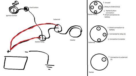 100 motorcycle starter solenoid wiring diagram