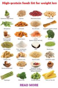 25 best ideas about high protein foods list on protein foods list foods high in