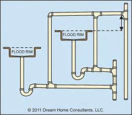 move vent 2 plumbing diy home improvement