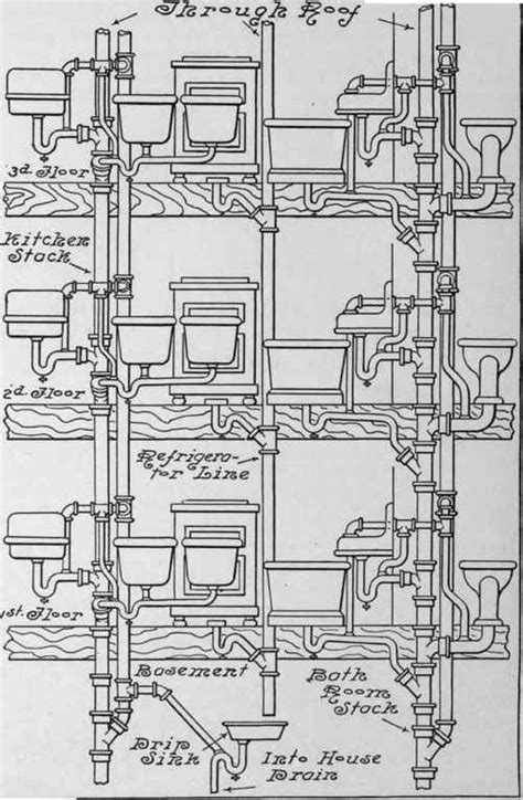 plumbing layout of building pex plumbing layout do it yourself plumbing