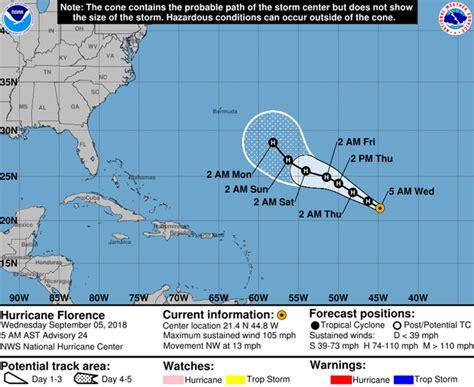 hurricane florence strengthens   path  bermuda