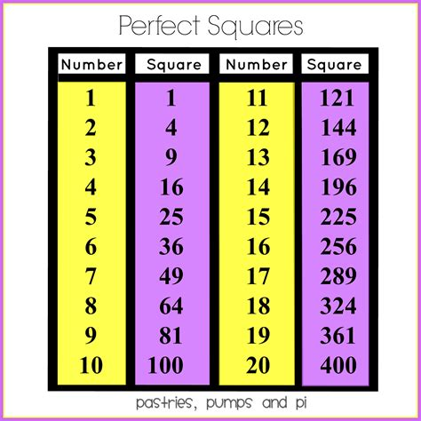 Hgtv Home Design Software Free Trial What Is The Square Root Of 1000 28 What Is The Square Root