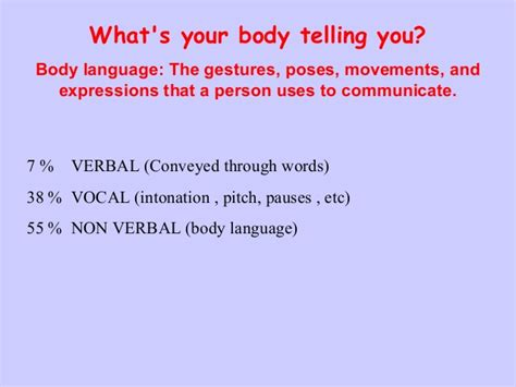 ppt templates for language body language ppt