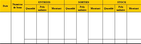 Entree by La Valorisation Des Stocks