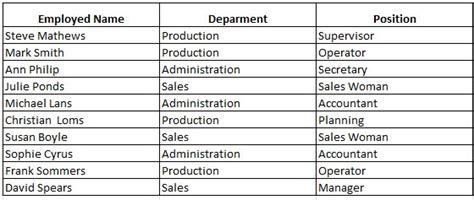 employee names list free course excel 2007 www easycoursesportal
