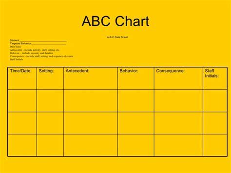 abc charts for challenging behaviour behavior einsteins positive behavior support