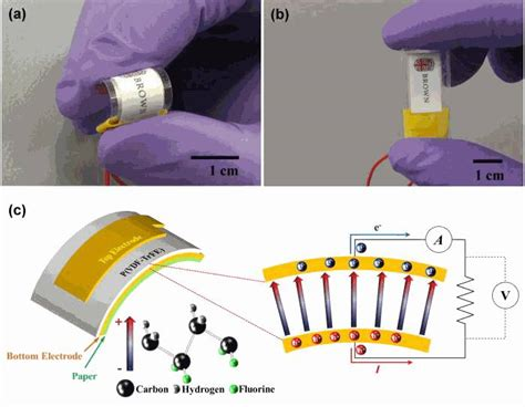Piezo Thin power generators promise self powered wearables