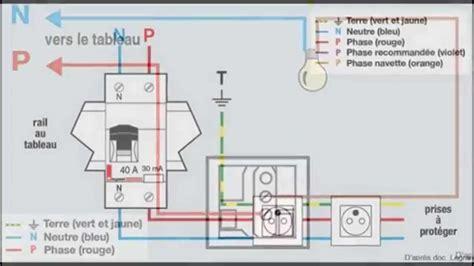 Norme Electrique Maison 4310 by Branchement Electrique Interrupteur Interrupteur