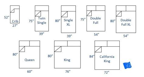 what are the dimensions for a queen size bed bed sizes and other bedroom design dimensions on pinterest