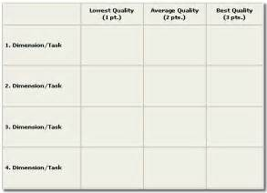 basic rubric template assessments technology home