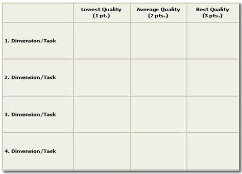 basic rubric template rubric template