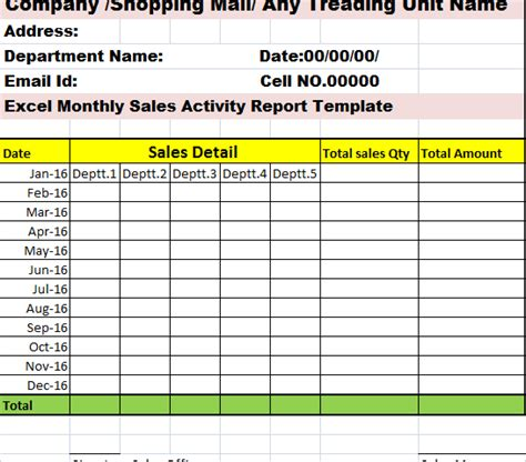 excel sle reports monthly sales activity report template free report templates