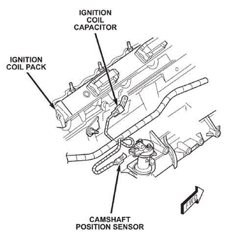 Wtf Is This Sensor 2002 Wrangler 4 0 Jeepforum Com