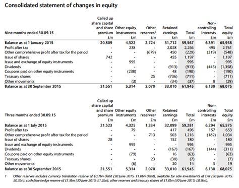 nationwide bank statement barclays bank statement pdf