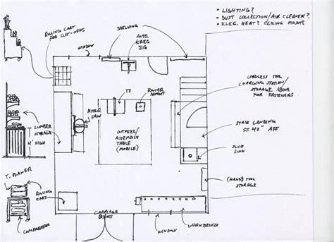 remodelers shop layout designing  workflow
