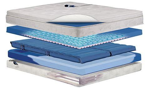 the top mattresses for better sleep