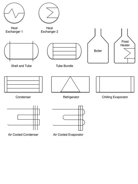 visio engineering stencils chemical engineering 1 graffletopia