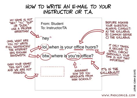 phd advisor problems email etiquette