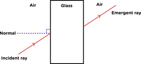 How To Draw Shine On Glass